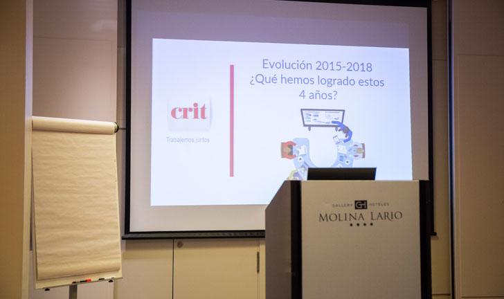 Convención Crit Málaga
